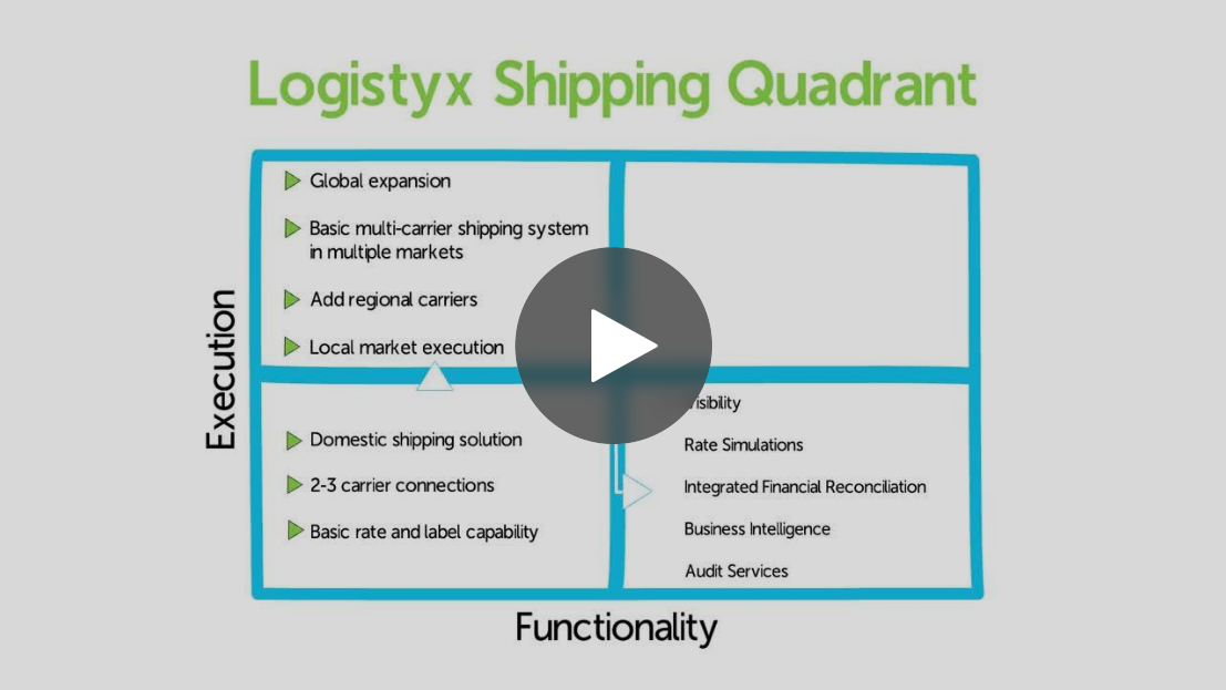logistyx-quadrant-thumbnail-play-button
